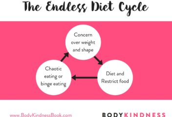 Why All Future Dietitians Need to Understand the Downsides of Dieting