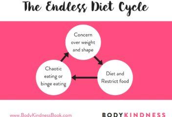 www.bodykindnessbook.com